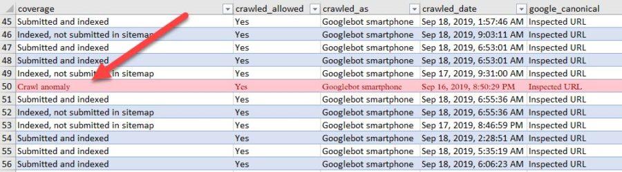 URL inspection tool python seo